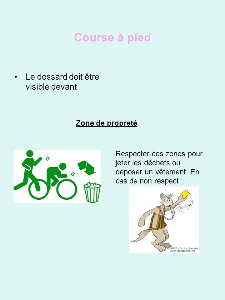 Course à pied Le dossard doit être visible devant Zone de propreté Respecter ces zones pour jeter les déchets ou déposer un vêtement.