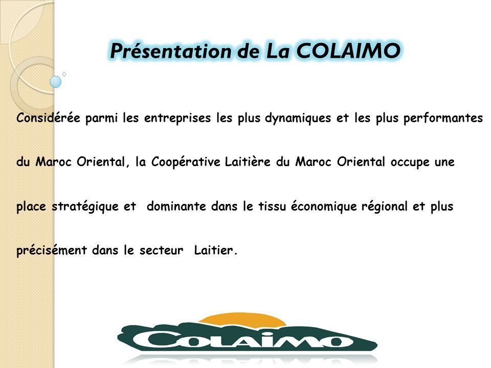 Raison sociale : CO.LAI.M.O (Coopérative laitière du Maroc Oriental).