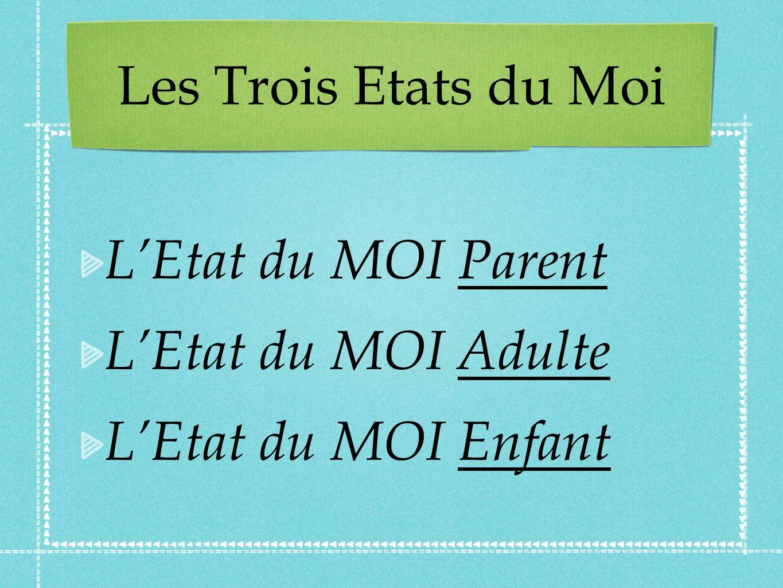 Les Trois Etats du Moi LEtat du MOI Parent LEtat du MOI Adulte LEtat du MOI Enfant
