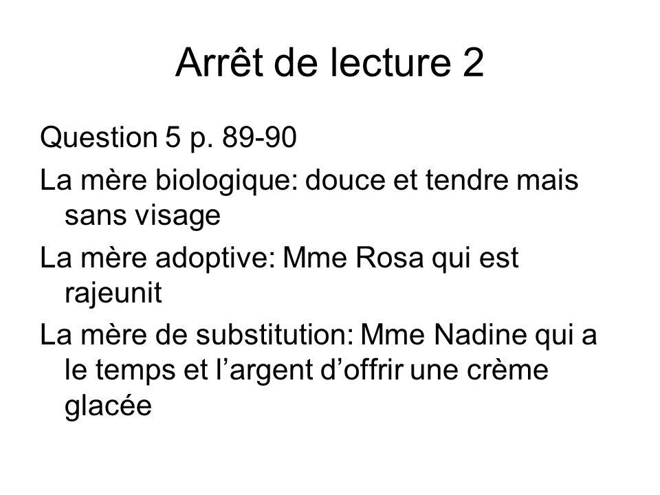 Arrêt de lecture 2 Question 5 p. 89-90 La mère biologique: douce et tendre mais sans visage La mère adoptive: Mme Rosa qui est rajeunit La mère de sub