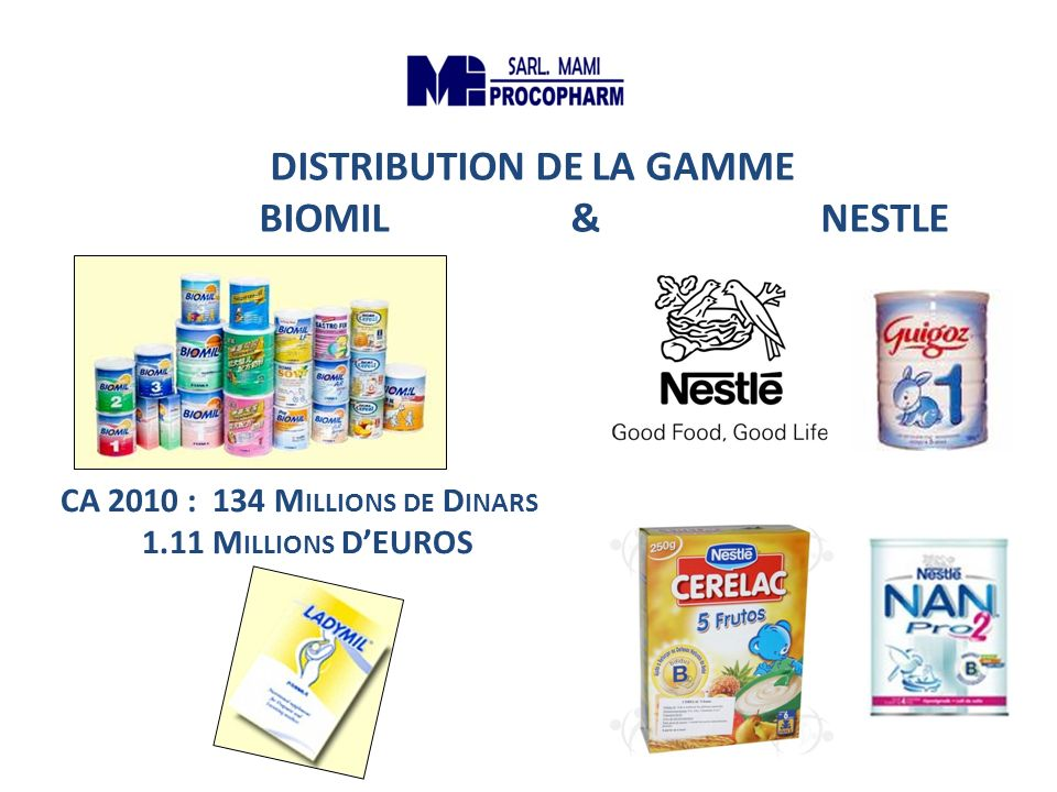DISTRIBUTION DE LA GAMME BIOMIL & NESTLE CA 2010 : 134 M ILLIONS DE D INARS 1.11 M ILLIONS DEUROS