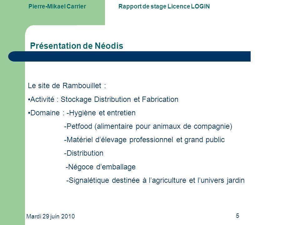 Pierre-Mikael CarrierRapport de stage Licence LOGIN Mardi 29 juin 2010 26 Diagramme dactivité : MODELISATION