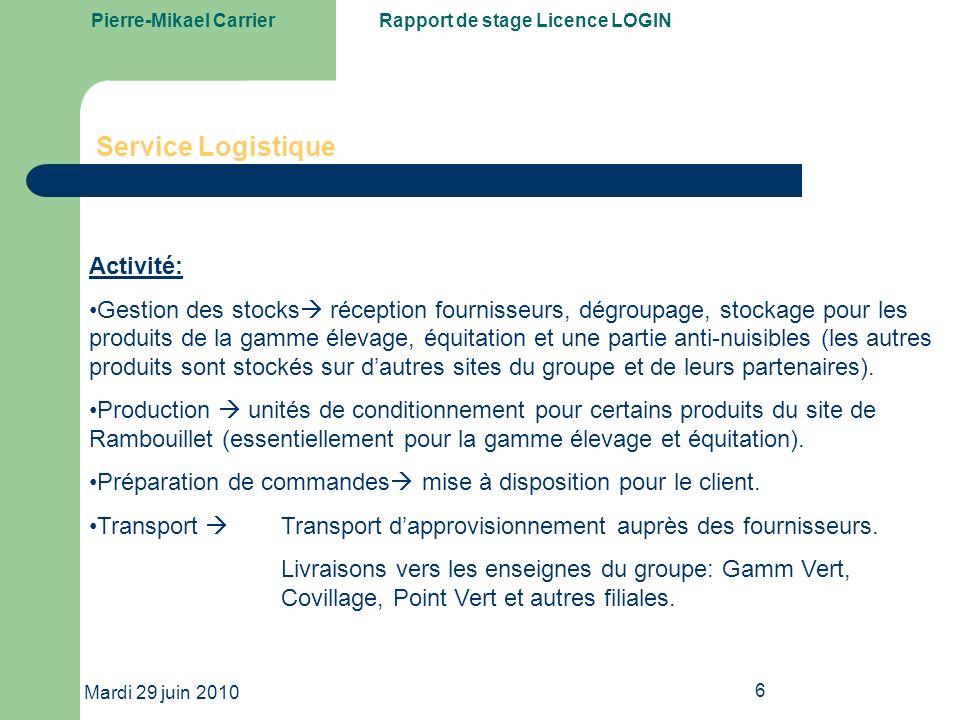 Pierre-Mikael CarrierRapport de stage Licence LOGIN Mardi 29 juin 2010 27 CONCLUSION Problématique principale : Création complète dune base de données.