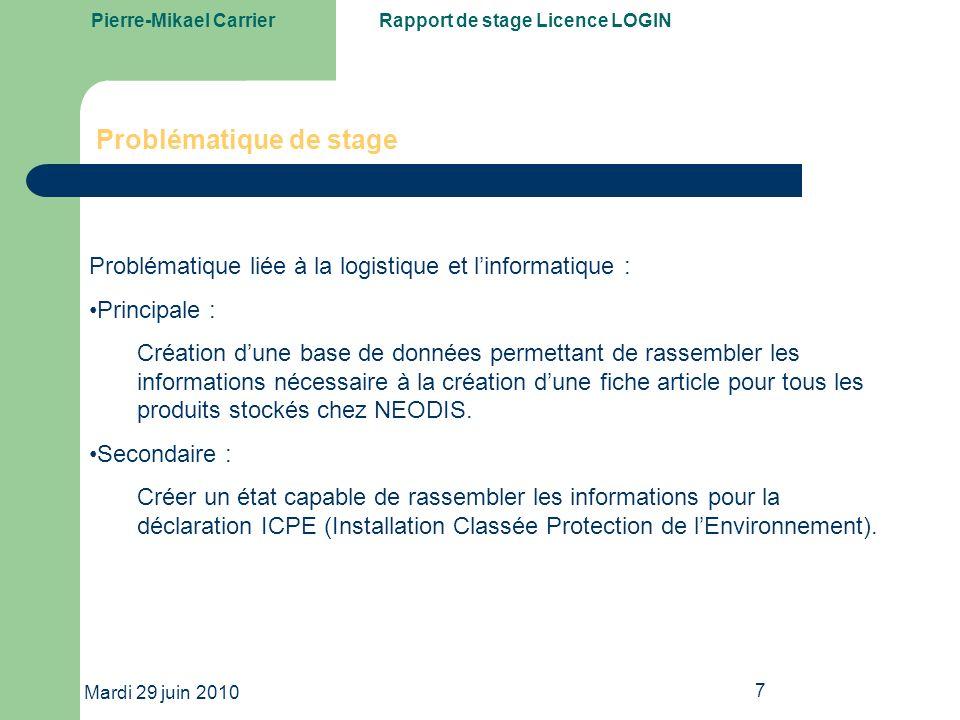 Pierre-Mikael CarrierRapport de stage Licence LOGIN Mardi 29 juin 2010 8 Planification du projet Activité planifiée sur 4 mois.
