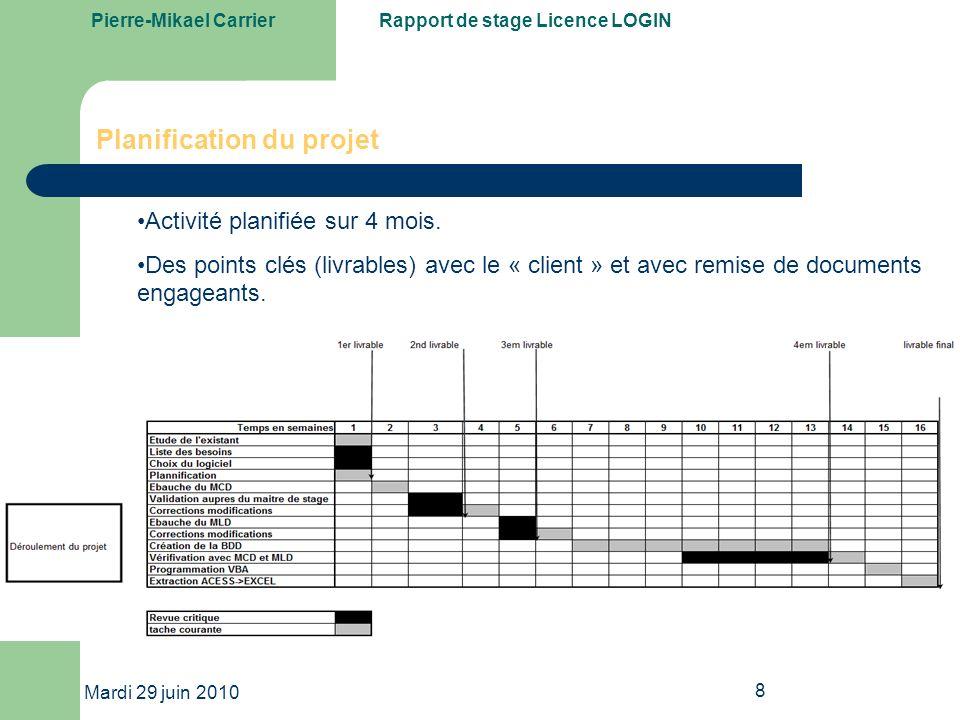 Pierre-Mikael CarrierRapport de stage Licence LOGIN Mardi 29 juin 2010 19 ACCESS Les requêtes Le traitement des données se fait à partir des requêtes.
