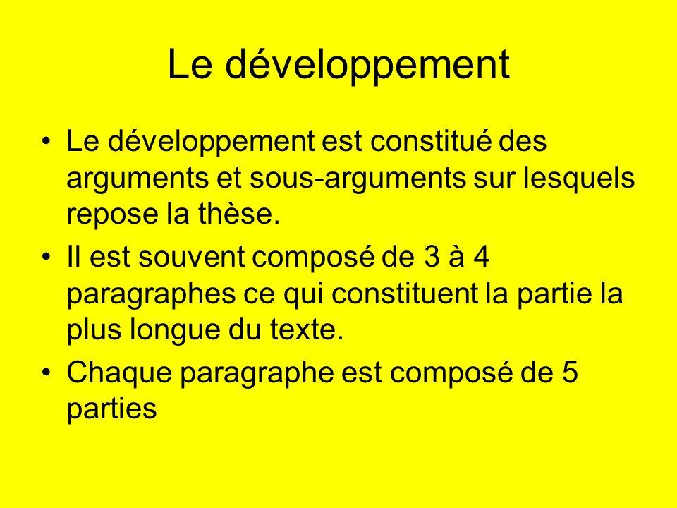 Le développement Le développement est constitué des arguments et sous-arguments sur lesquels repose la thèse. Il est souvent composé de 3 à 4 paragrap