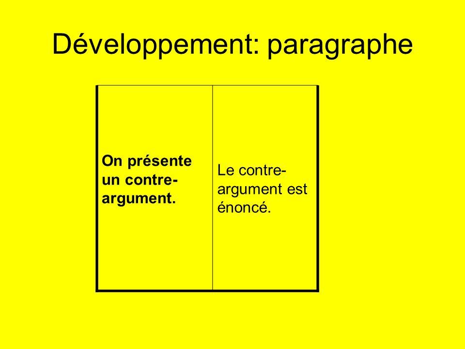 Développement: paragraphe On présente un contre- argument. Le contre- argument est énoncé.