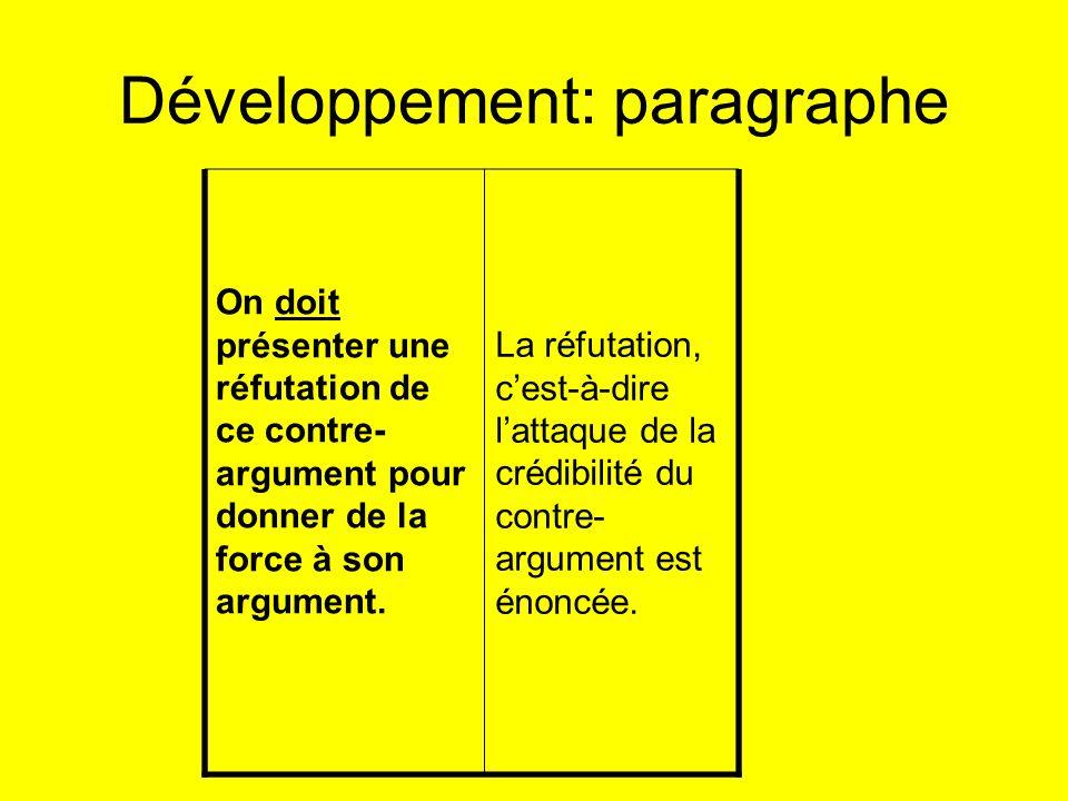 Développement: paragraphe On doit présenter une réfutation de ce contre- argument pour donner de la force à son argument. La réfutation, cest-à-dire l