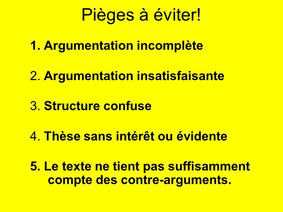 Pièges à éviter! 1. Argumentation incomplète 2. Argumentation insatisfaisante 3. Structure confuse 4. Thèse sans intérêt ou évidente 5. Le texte ne ti