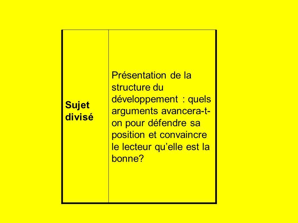 Sujet divisé Présentation de la structure du développement : quels arguments avancera-t- on pour défendre sa position et convaincre le lecteur quelle