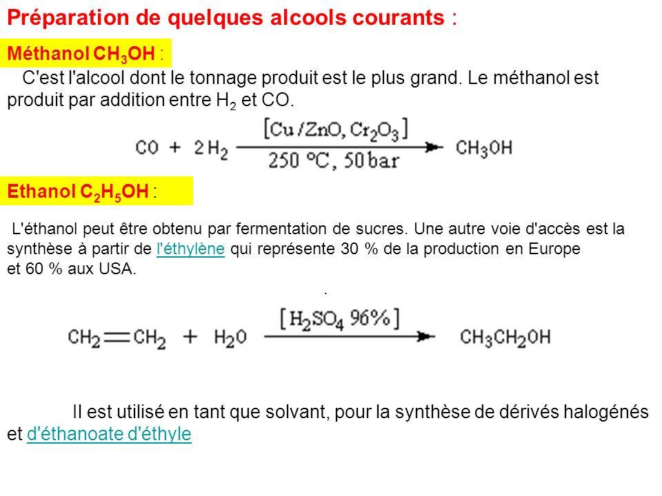 Préparation de quelques alcools courants : Méthanol CH 3 OH : C'est l'alcool dont le tonnage produit est le plus grand. Le méthanol est produit par ad