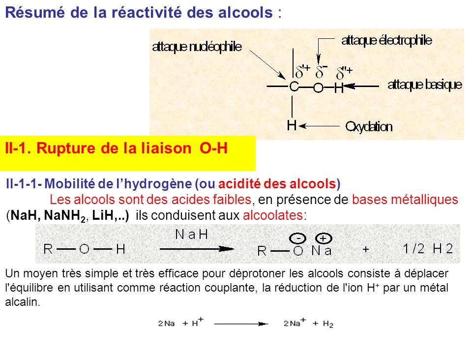 Résumé de la réactivité des alcools : II-1. Rupture de la liaison O-H II-1-1- Mobilité de lhydrogène (ou acidité des alcools) Les alcools sont des aci