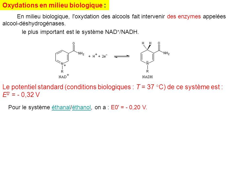 Oxydations en milieu biologique : En milieu biologique, l'oxydation des alcools fait intervenir des enzymes appelées alcool-déshydrogénases. le plus i