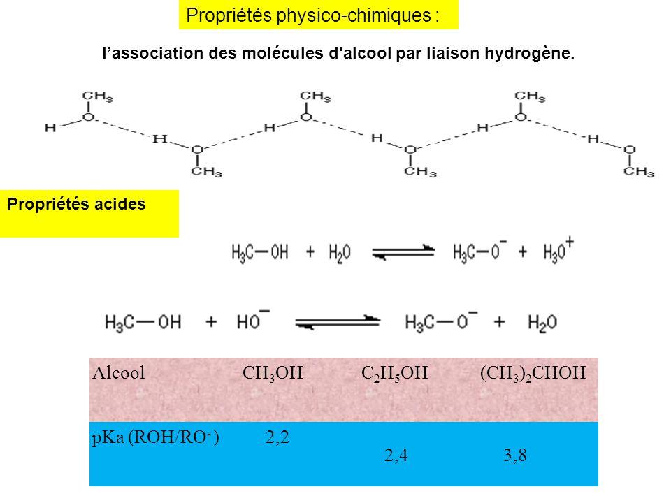 Propriétés physico-chimiques : lassociation des molécules d'alcool par liaison hydrogène. Propriétés acides AlcoolCH 3 OHC 2 H 5 OH(CH 3 ) 2 CHOH pKa