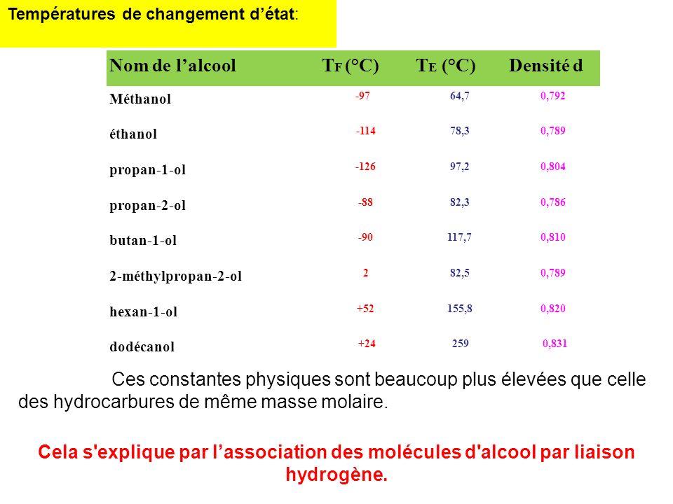 Températures de changement détat: Nom de lalcoolT F (°C)T E (°C)Densité d Méthanol -9764,70,792 éthanol -11478,30,789 propan-1-ol -12697,20,804 propan