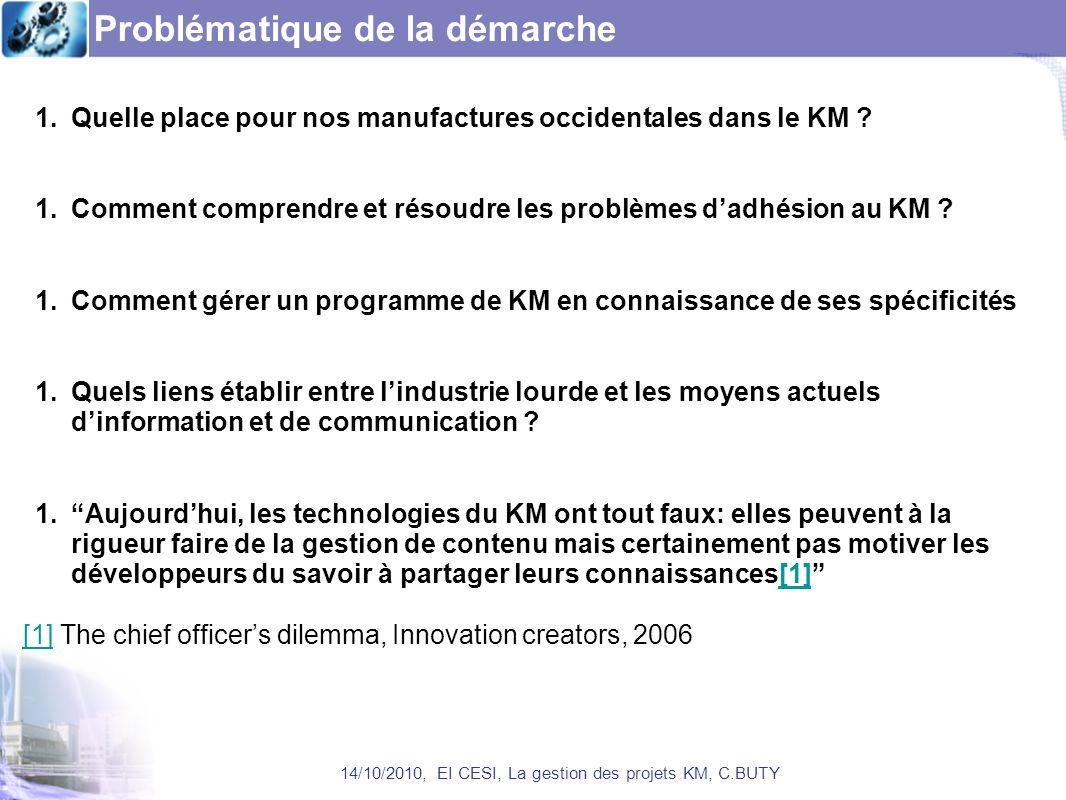 Problématique de la démarche 1.Quelle place pour nos manufactures occidentales dans le KM ? 1.Comment comprendre et résoudre les problèmes dadhésion a