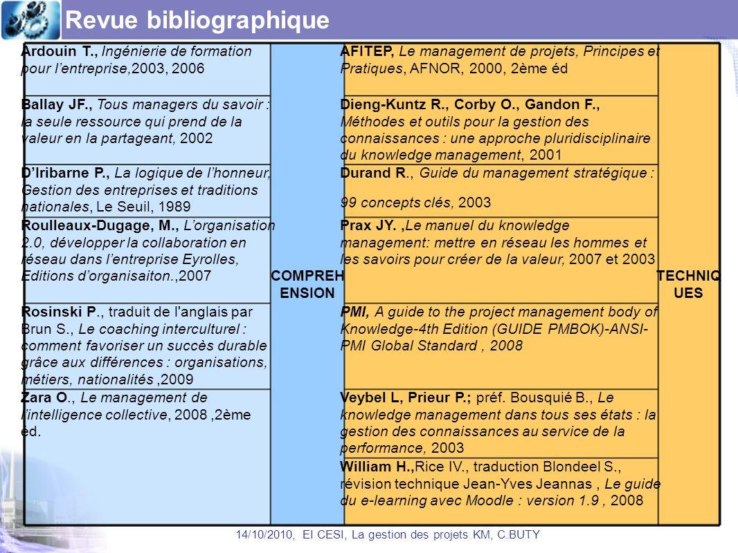 Revue bibliographique 14/10/2010, EI CESI, La gestion des projets KM, C.BUTY Ardouin T., Ingénierie de formation pour lentreprise,2003, 2006 COMPREH E
