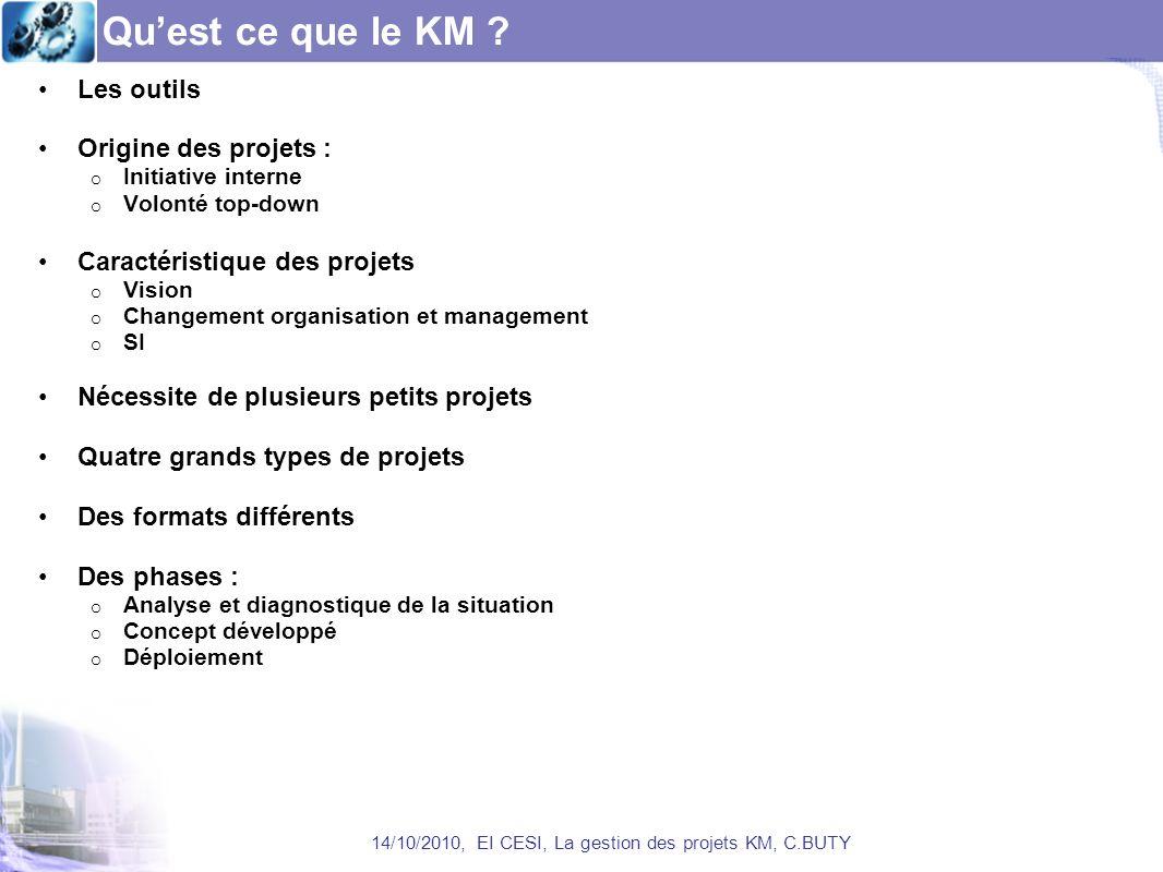 Quest ce que le KM ? Les outils Origine des projets : o Initiative interne o Volonté top-down Caractéristique des projets o Vision o Changement organi
