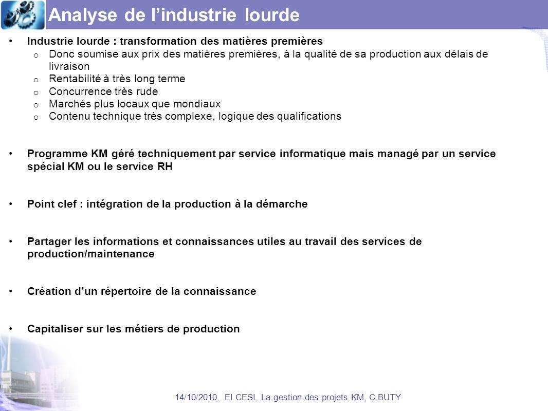 Analyse de lindustrie lourde Industrie lourde : transformation des matières premières o Donc soumise aux prix des matières premières, à la qualité de