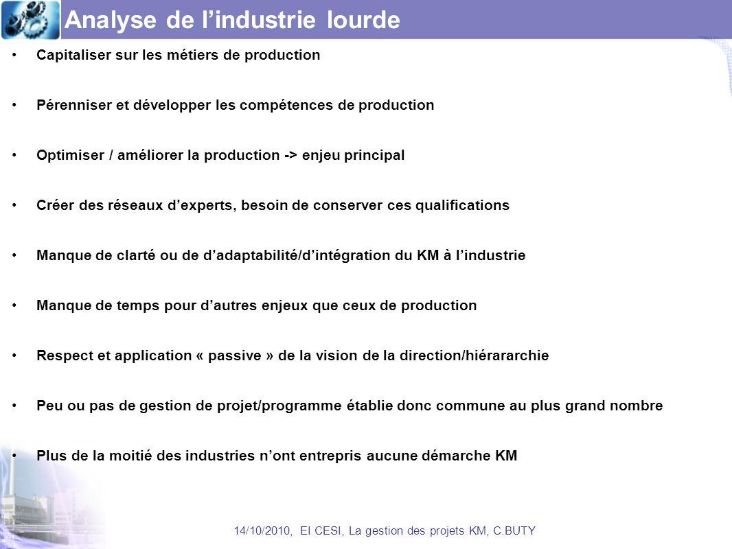 Analyse de lindustrie lourde Capitaliser sur les métiers de production Pérenniser et développer les compétences de production Optimiser / améliorer la