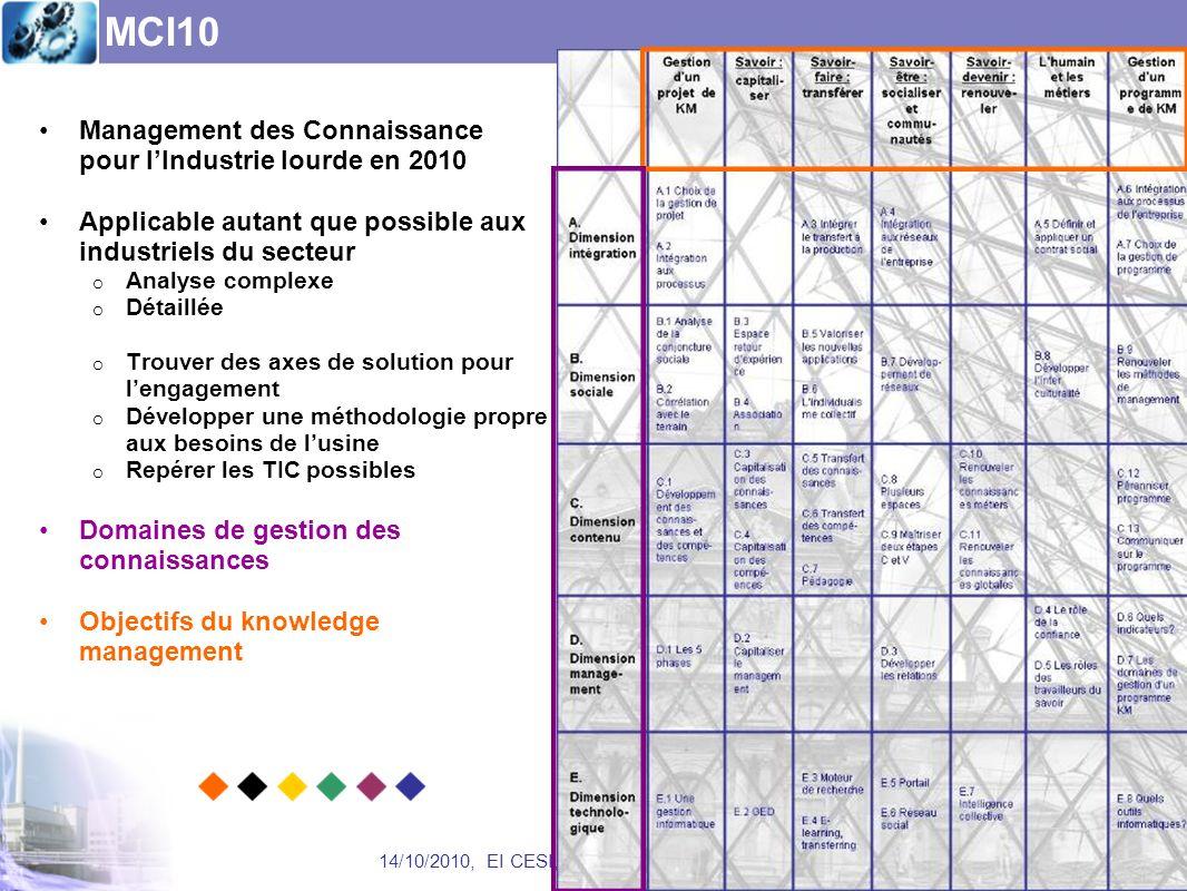 MCI10 14/10/2010, EI CESI, La gestion des projets KM, C.BUTY Management des Connaissance pour lIndustrie lourde en 2010 Applicable autant que possible