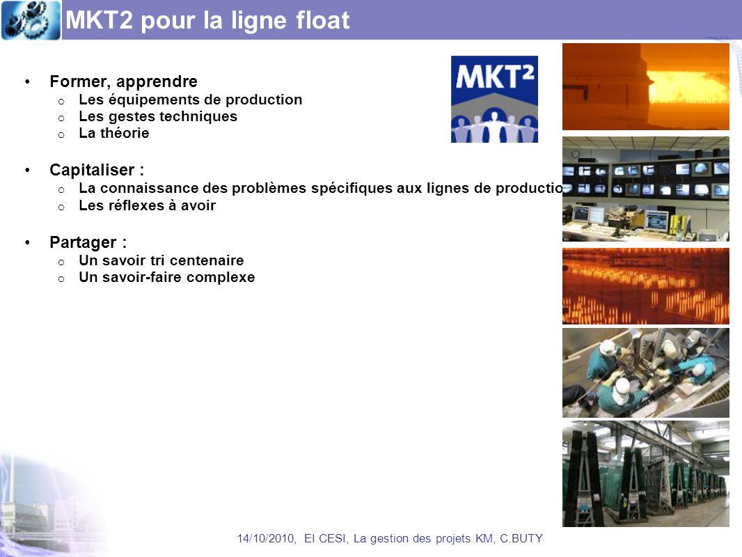 MKT2 pour la ligne float Former, apprendre o Les équipements de production o Les gestes techniques o La théorie Capitaliser : o La connaissance des pr