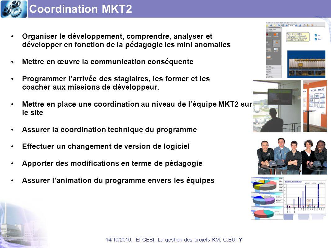 Coordination MKT2 Organiser le développement, comprendre, analyser et développer en fonction de la pédagogie les mini anomalies Mettre en œuvre la com