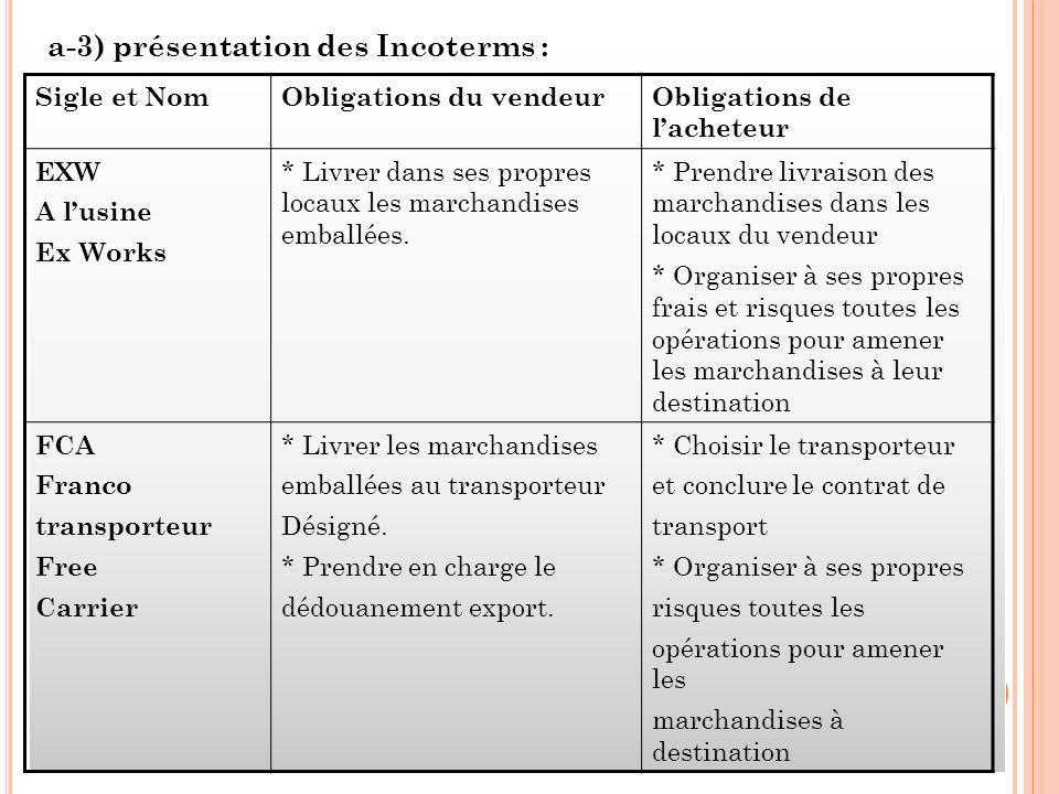 a-3) présentation des Incoterms : Sigle et NomObligations du vendeurObligations de lacheteur EXW A lusine Ex Works * Livrer dans ses propres locaux les marchandises emballées.