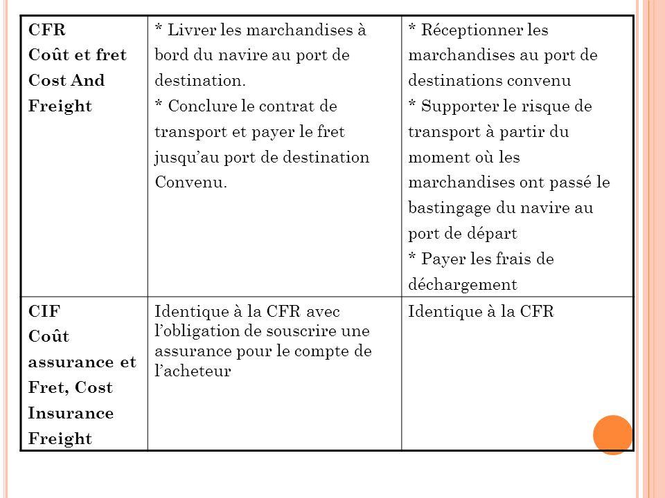 CFR Coût et fret Cost And Freight * Livrer les marchandises à bord du navire au port de destination. * Conclure le contrat de transport et payer le fr