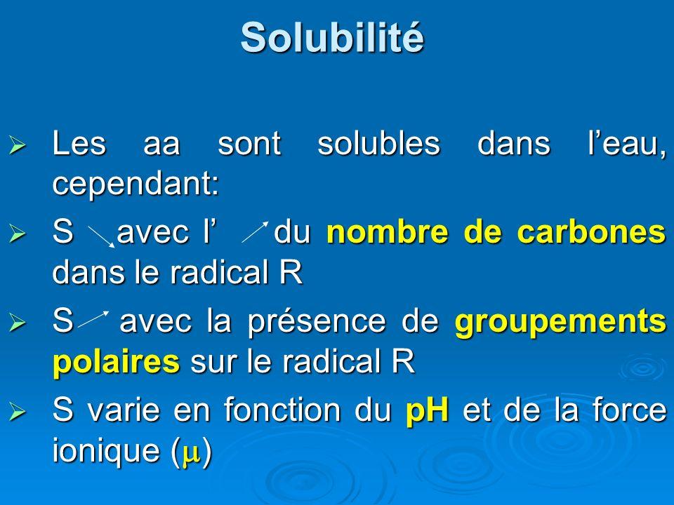 Solubilité Les aa sont solubles dans leau, cependant: Les aa sont solubles dans leau, cependant: S avec l du nombre de carbones dans le radical R S av