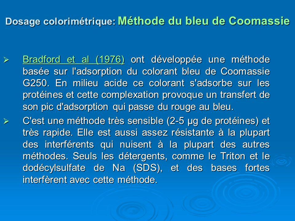 Dosage colorimétrique: Méthode du bleu de Coomassie Bradford et al (1976) ont développée une méthode basée sur l'adsorption du colorant bleu de Coomas