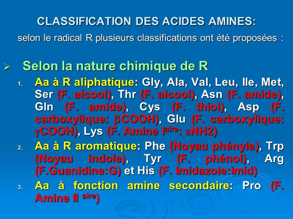 CLASSIFICATION DES ACIDES AMINES: selon le radical R plusieurs classifications ont été proposées : Selon la nature chimique de R Selon la nature chimi