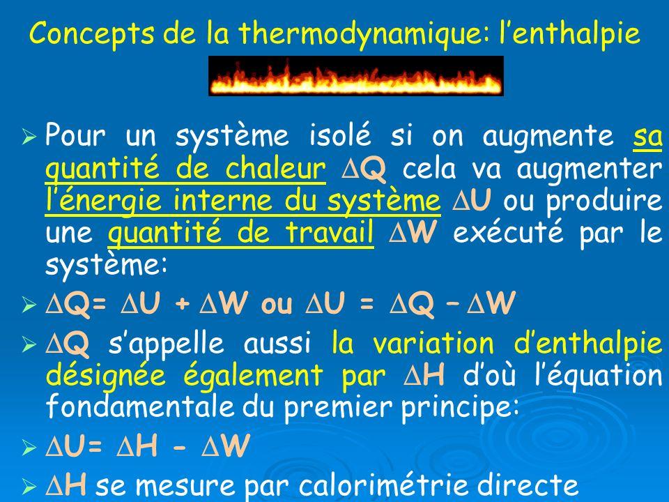 Concepts de la thermodynamique: lenthalpie Pour un système isolé si on augmente sa quantité de chaleur Q cela va augmenter lénergie interne du système