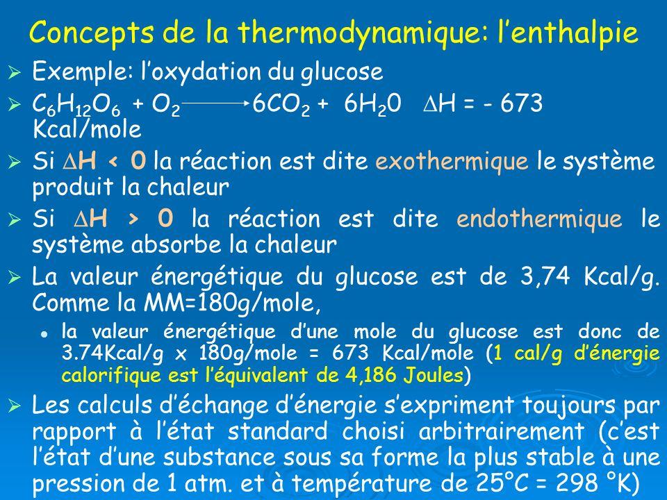 Concepts de la thermodynamique: lenthalpie Exemple: loxydation du glucose C 6 H 12 O 6 + O 2 6CO 2 + 6H 2 0 H = - 673 Kcal/mole Si H < 0 la réaction e