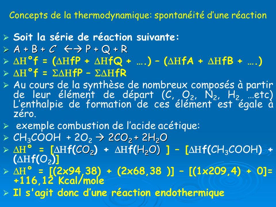 Concepts de la thermodynamique: spontanéité dune réaction Soit la série de réaction suivante: A + B + C P + Q + R A + B + C P + Q + R °f = ( fP + fQ +