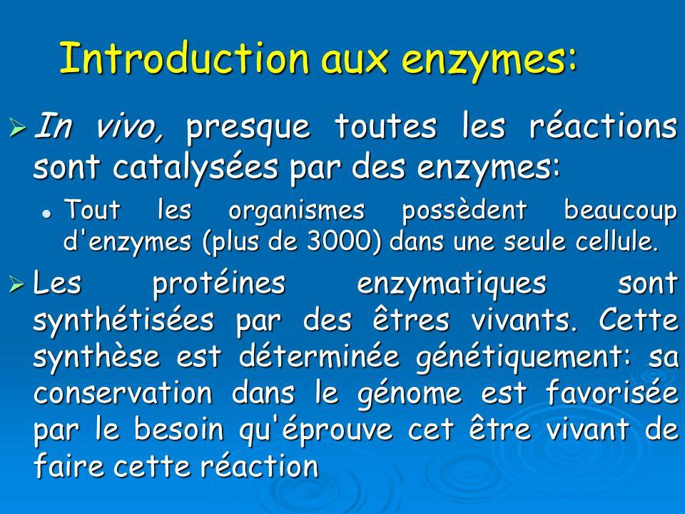 In vivo, presque toutes les réactions sont catalysées par des enzymes: In vivo, presque toutes les réactions sont catalysées par des enzymes: Tout les