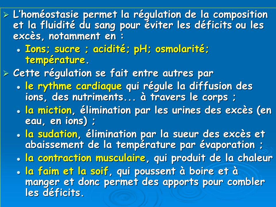 Cofacteurs : Les cofacteurs sont indispensables à l activité catalytique.