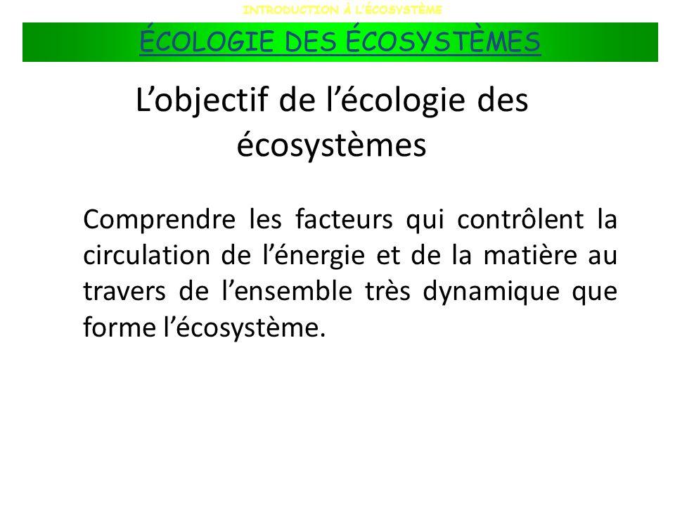 Lécosystème se compose dun biotope et dune biocénose BIOTOPE (Milieu physique) Composante abiotique formées de trois réservoirs Air : atmosphère (basse atmosphère) Eau : hydrosphère (océans, lacs, cours deau …) Terre : lithosphère (pellicule de terre) BIOCÉNOSE (Les vivants) Composante biotique formée dun réservoir Êtres vivants: aux interfaces (terre, aire et eau) INTRODUCTION À LÉCOSYSTÈME ÉCOLOGIE DES ÉCOSYSTÈMES