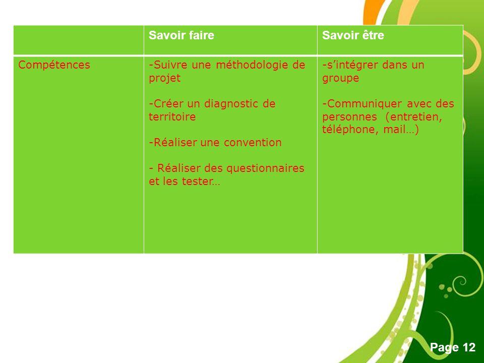 Free Powerpoint Templates Page 12 Savoir faireSavoir être Compétences-Suivre une méthodologie de projet -Créer un diagnostic de territoire -Réaliser u