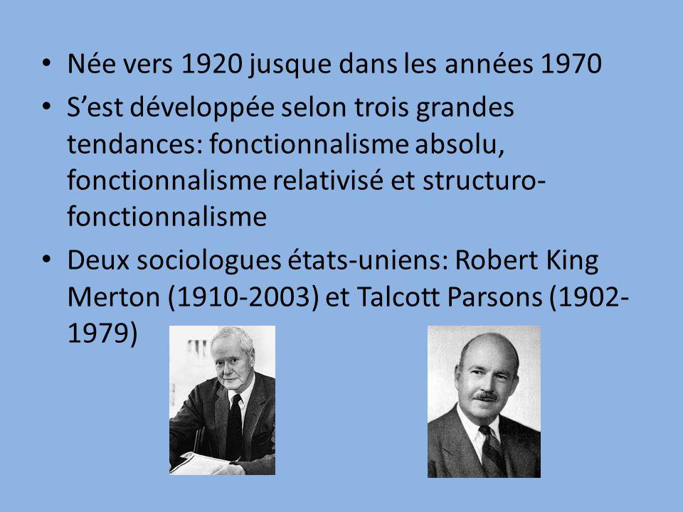Née vers 1920 jusque dans les années 1970 Sest développée selon trois grandes tendances: fonctionnalisme absolu, fonctionnalisme relativisé et structu