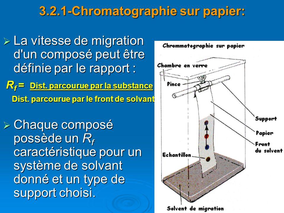 3.2.1-Chromatographie sur papier: La vitesse de migration d'un composé peut être définie par le rapport : La vitesse de migration d'un composé peut êt
