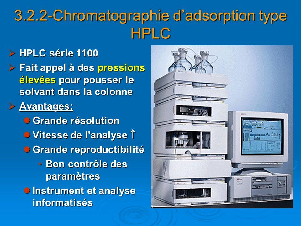 3.2.2-Chromatographie dadsorption type HPLC HPLC série 1100 HPLC série 1100 Fait appel à des pressions élevées pour pousser le solvant dans la colonne