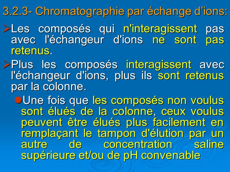 3.2.3- Chromatographie par échange dions: Les composés qui n'interagissent pas avec l'échangeur d'ions ne sont pas retenus. Les composés qui n'interag