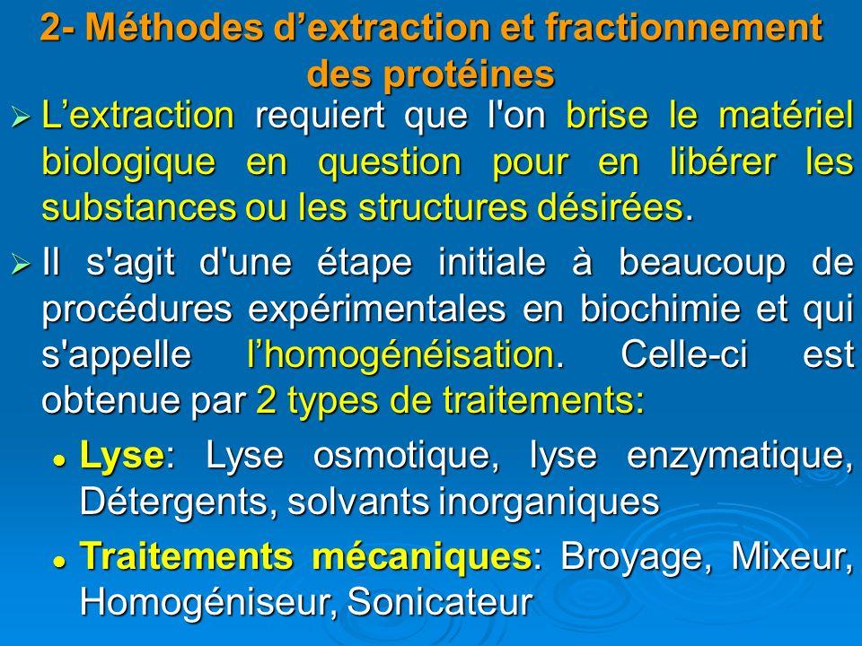 2- Méthodes dextraction et fractionnement des protéines Lextraction requiert que l'on brise le matériel biologique en question pour en libérer les sub