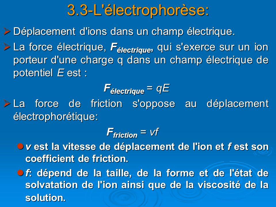 3.3-L'électrophorèse: Déplacement d'ions dans un champ électrique. Déplacement d'ions dans un champ électrique. La force électrique, F électrique, qui