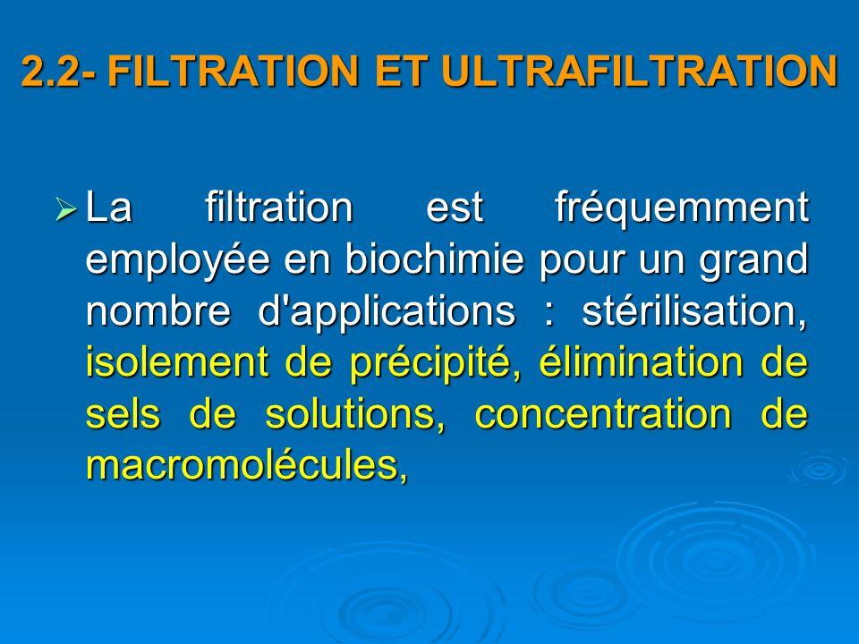 2.2- FILTRATION ET ULTRAFILTRATION La filtration est fréquemment employée en biochimie pour un grand nombre d'applications : stérilisation, isolement