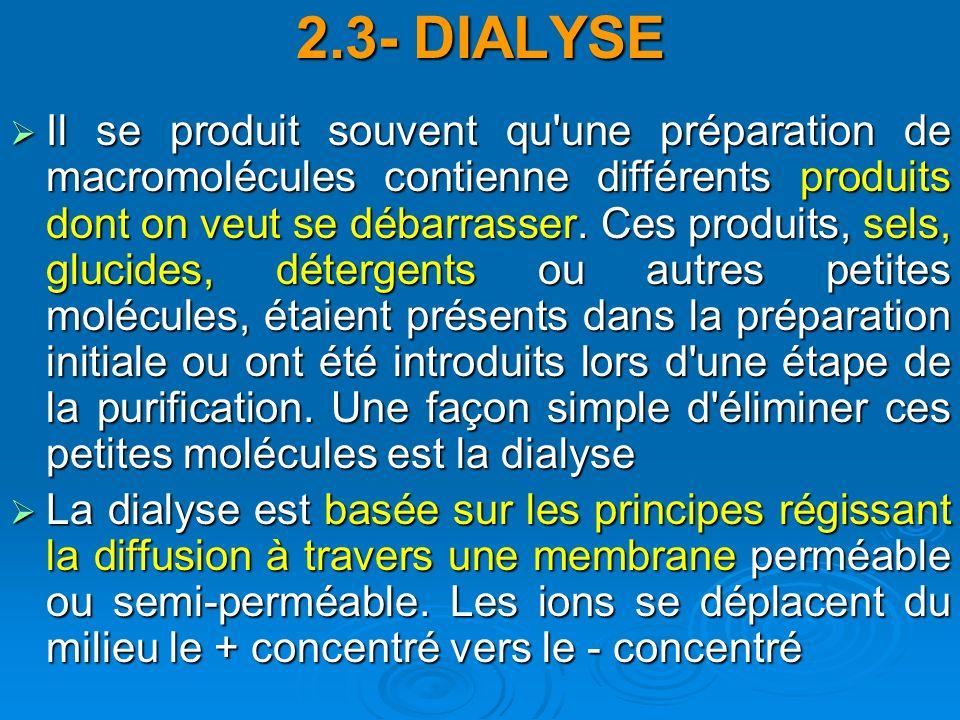 2.3- DIALYSE Il se produit souvent qu'une préparation de macromolécules contienne différents produits dont on veut se débarrasser. Ces produits, sels,