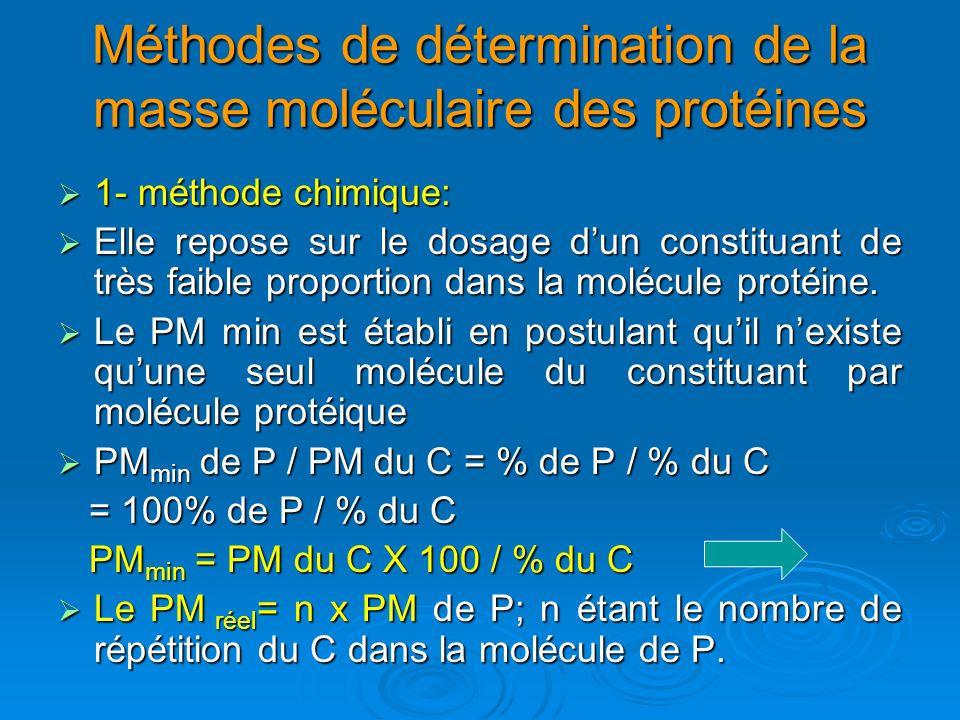 Méthodes de détermination de la masse moléculaire des protéines 1- méthode chimique: 1- méthode chimique: Elle repose sur le dosage dun constituant de