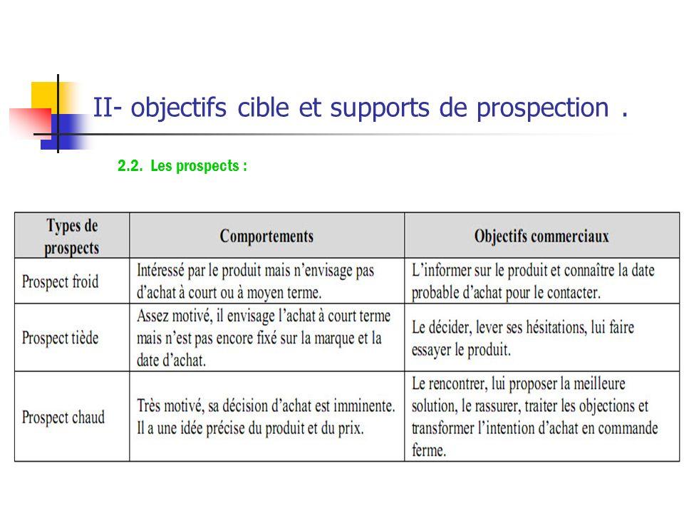 II- objectifs cible et supports de prospection. 2- Les différentes catégories de cibles : 2.1. Les suspects : Personnes susceptibles, compte tenu de c
