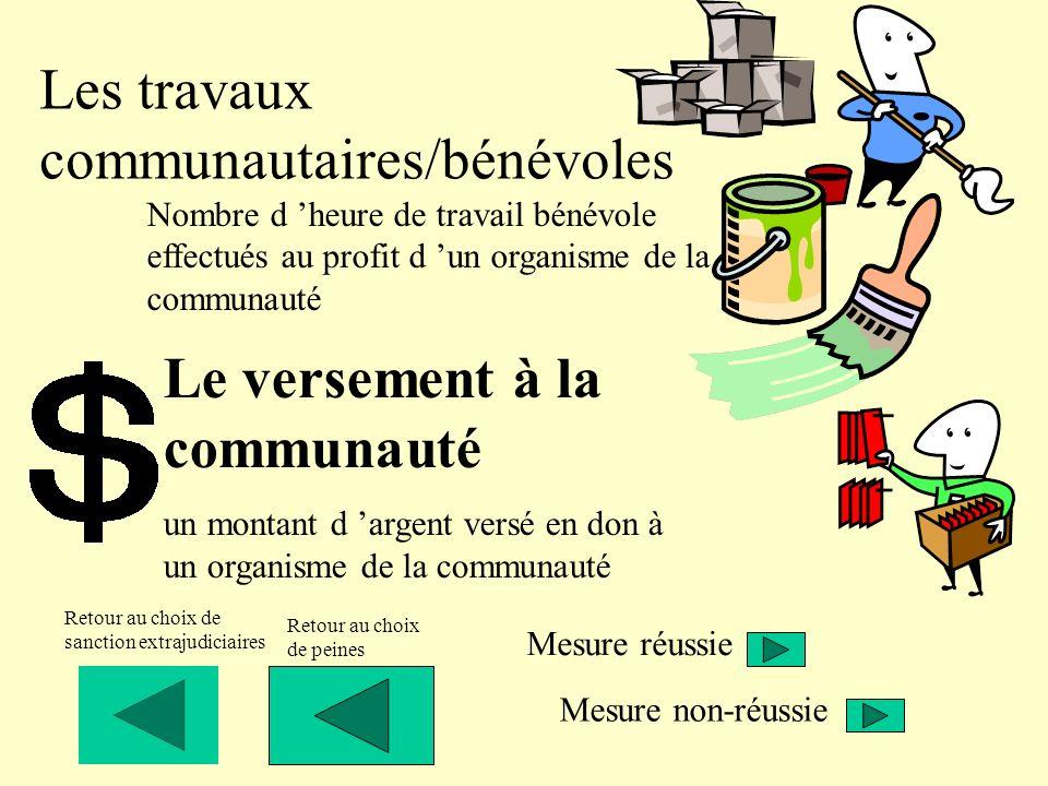 Les travaux communautaires/bénévoles Nombre d heure de travail bénévole effectués au profit d un organisme de la communauté Mesure réussie Mesure non-